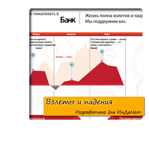 Разработка приложения для Facebook и ВКонтакте. Анализ данных пользователя
